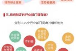 恒达注册平台_2019年北京市地方标准制修订项目计划公布 涉及自动驾驶、美丽乡村等