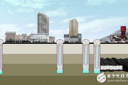 恒达注册_国外提出垂直农场的概念 矿井就是现成的温室