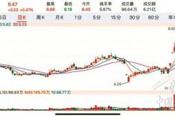 恒达代理平台_东方园林连续上涨背后透露了什么信息?